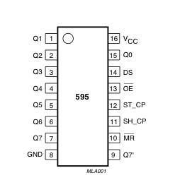 74HC595 pinout, распиновка, контакты